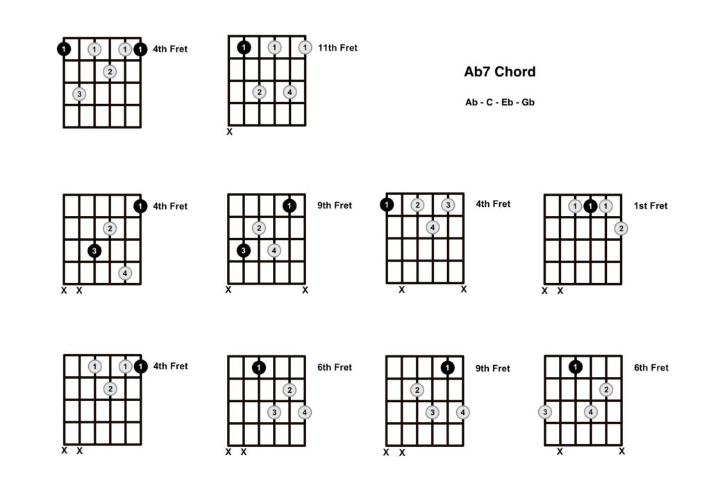 A Flat 7 Chord 10 Shapes
