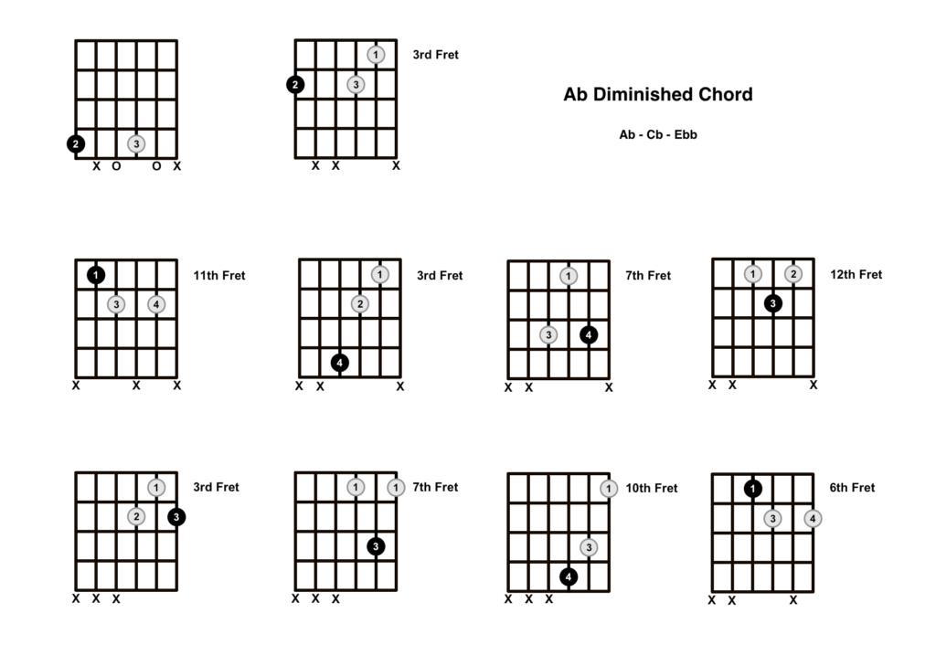A Flat Diminished Chord 10 Shapes