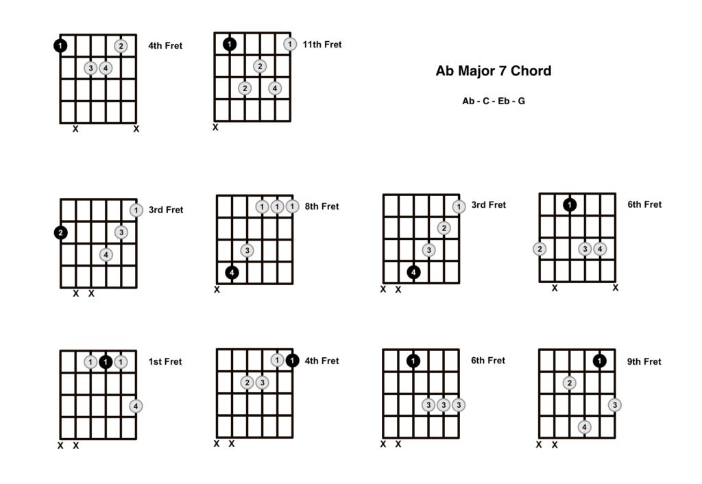 A Flat Major 7 Chord 10 Shapes