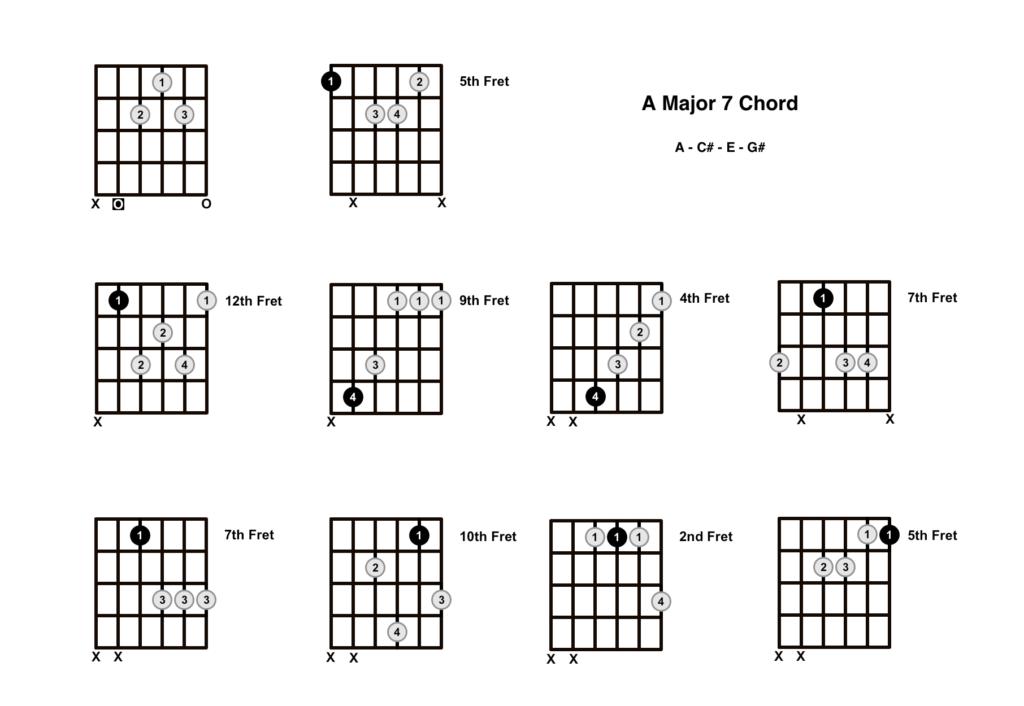 A Major 7 Chord 10 Shapes