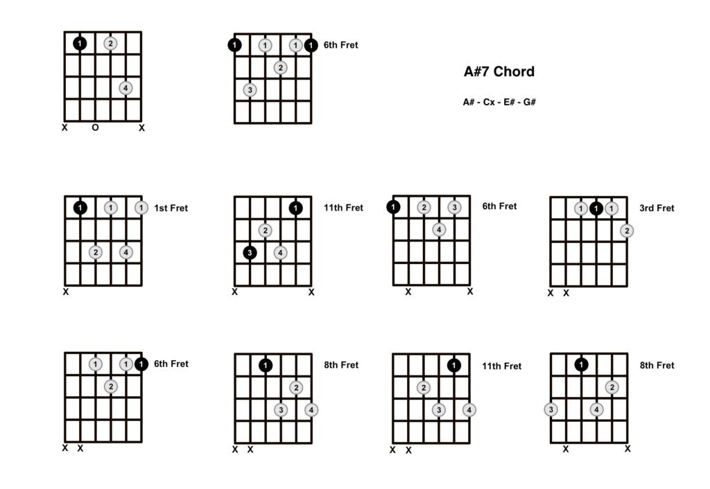 A Sharp 7 Chord 10 Shapes