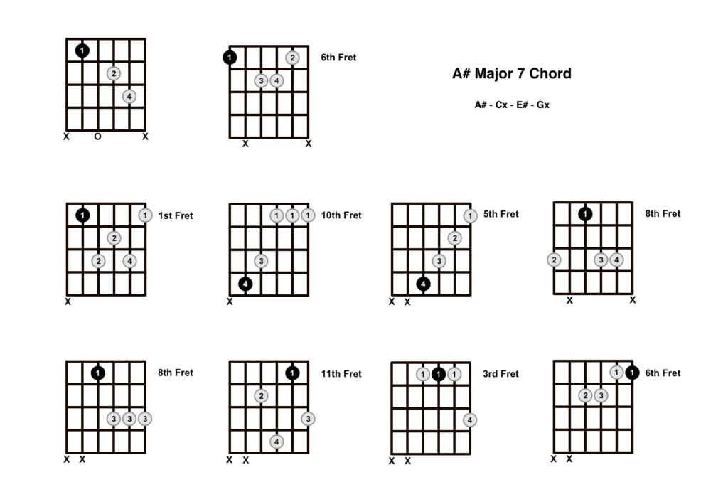 A Sharp Major 7 Chord 10 Shapes