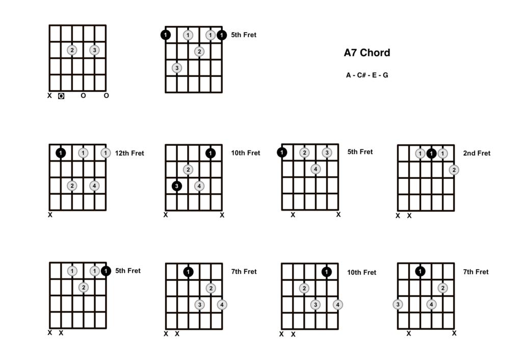 A7 Chord 10 Shapes