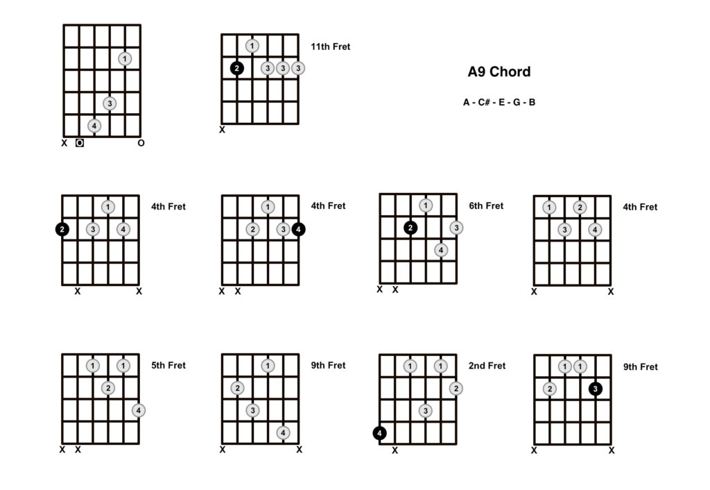 A9 Chord 10 Shapes