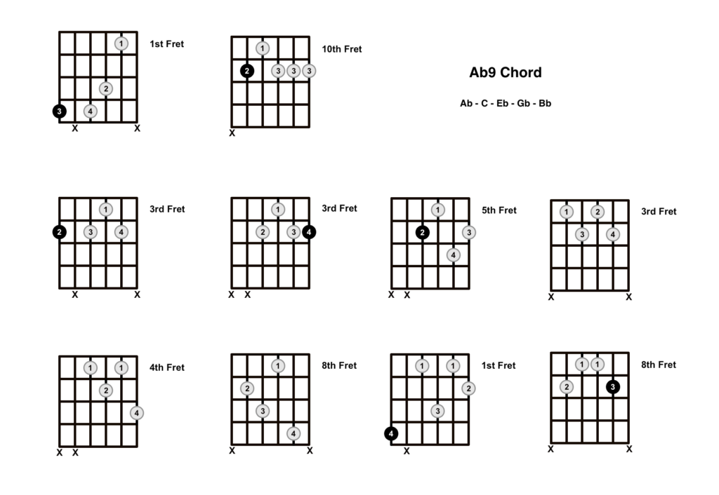 Ab9 Chord 10 Shapes
