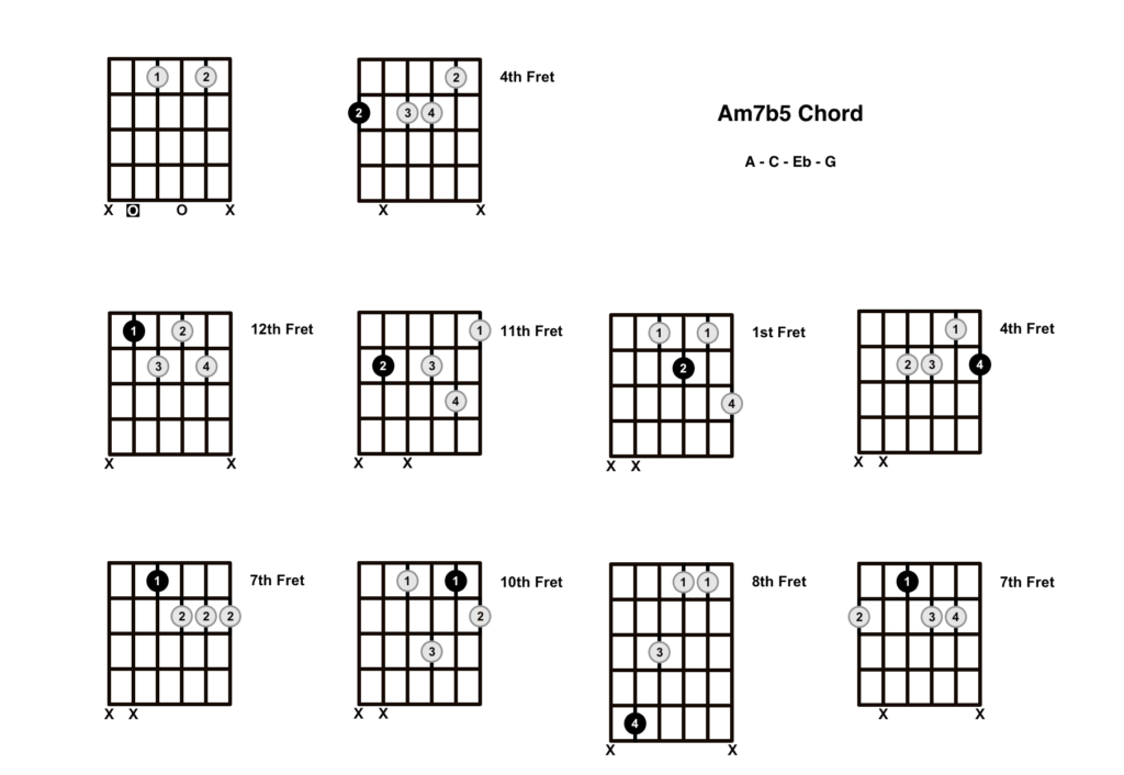 Am7b5 Chord 10 Shapes