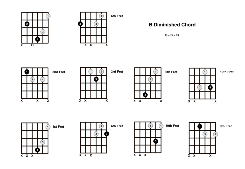 B Diminished Chord 10 Shapes