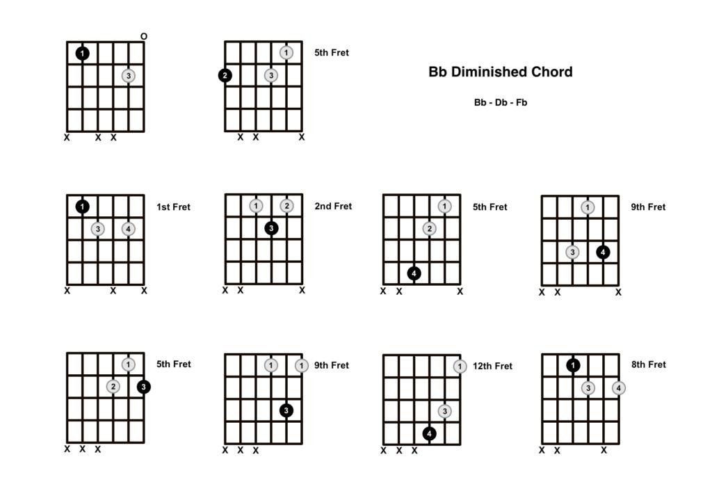 B Flat Diminished Chord 10 Shapes