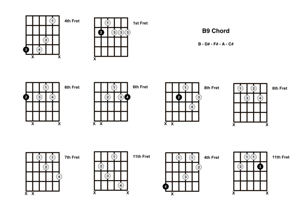 B9 Chord 10 Shapes