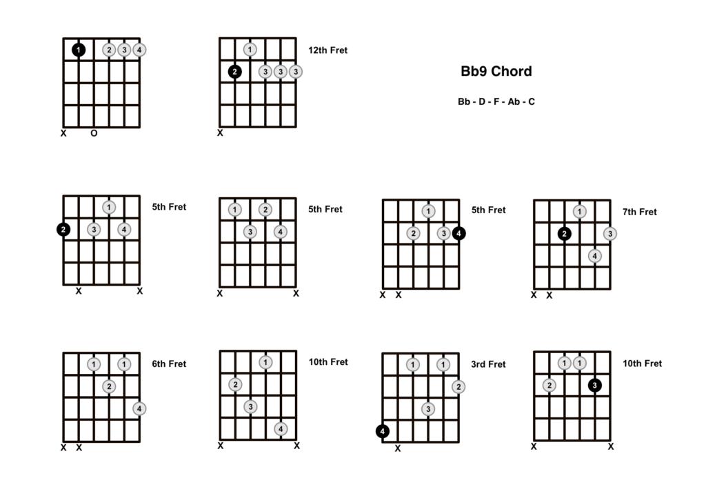 Bb9 Chord 10 Shapes