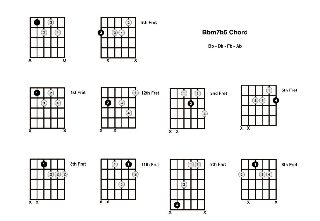 Bbm7b5 Diminished Chord 10 Shapes