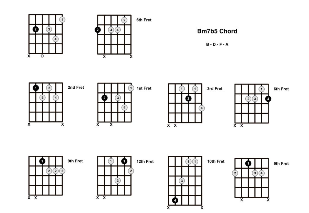Bm7b5 Chord 10 Shapes
