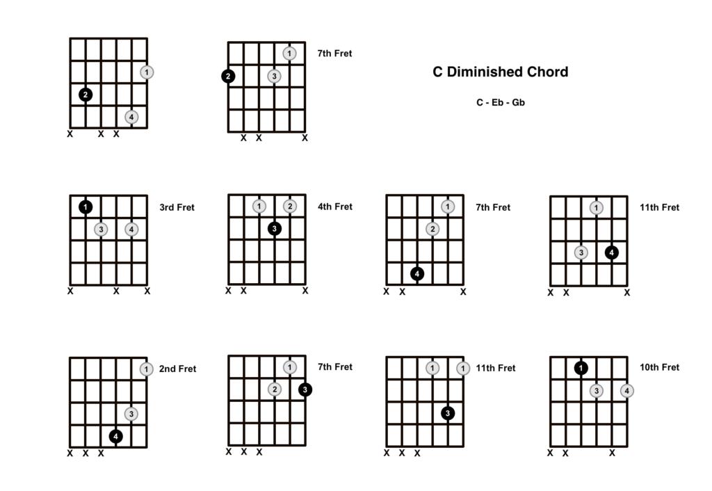 C Diminished Chord 10 Shapes