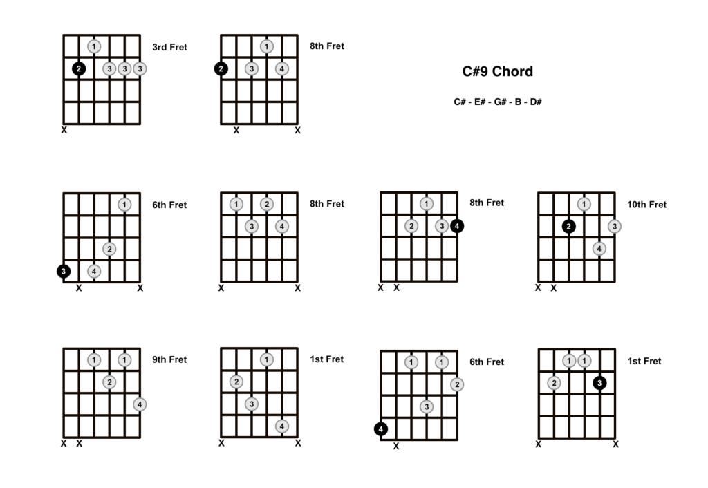 C Sharp 9 Chord 10 Shapes