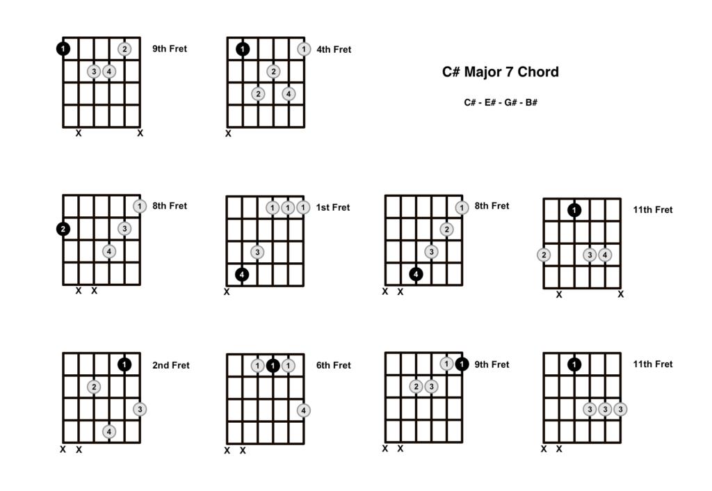 C Sharp Major 7 Chord 10 Shapes