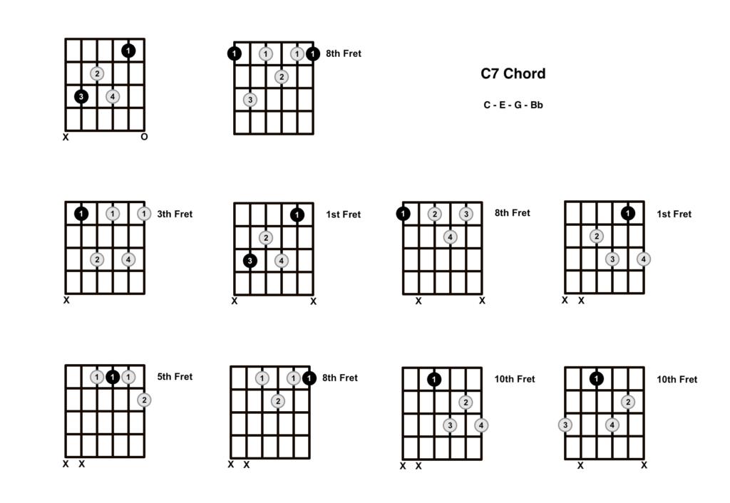 C7 Chord 10 Shapes