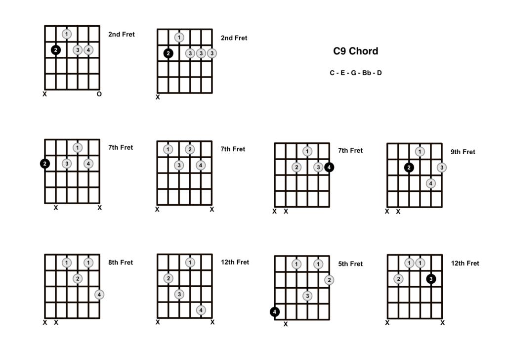 C9 Chord 10 Shapes
