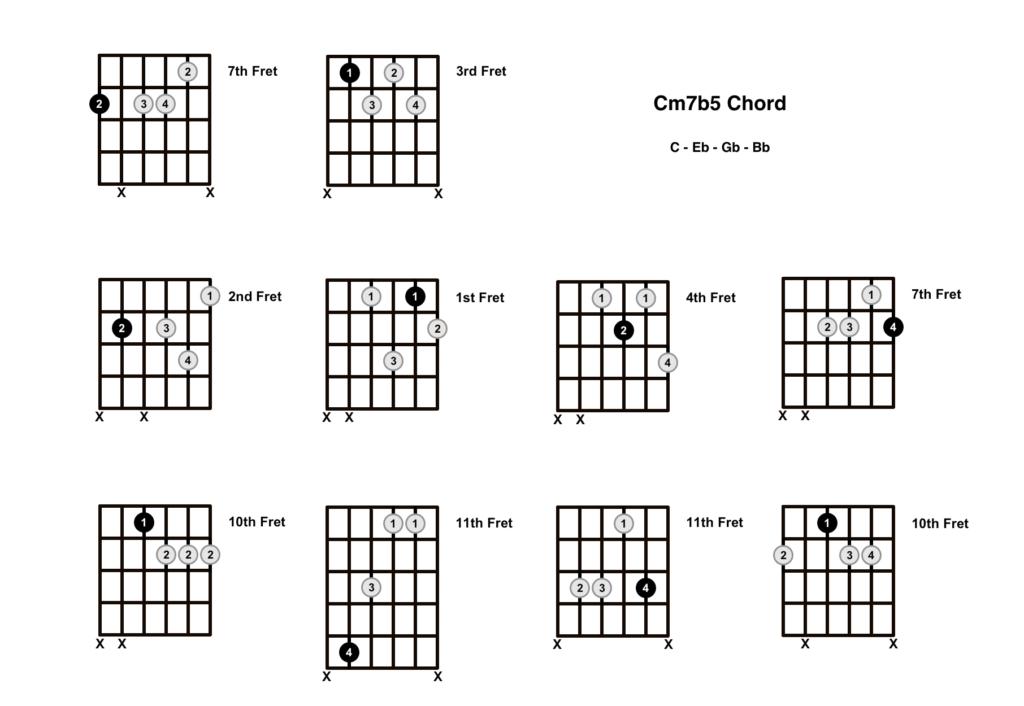 Cm7b5 Chord 10 Shapes