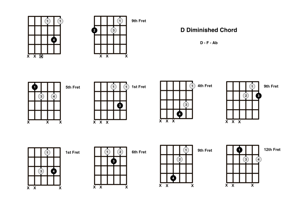 D Diminished Chord 10 Shapes