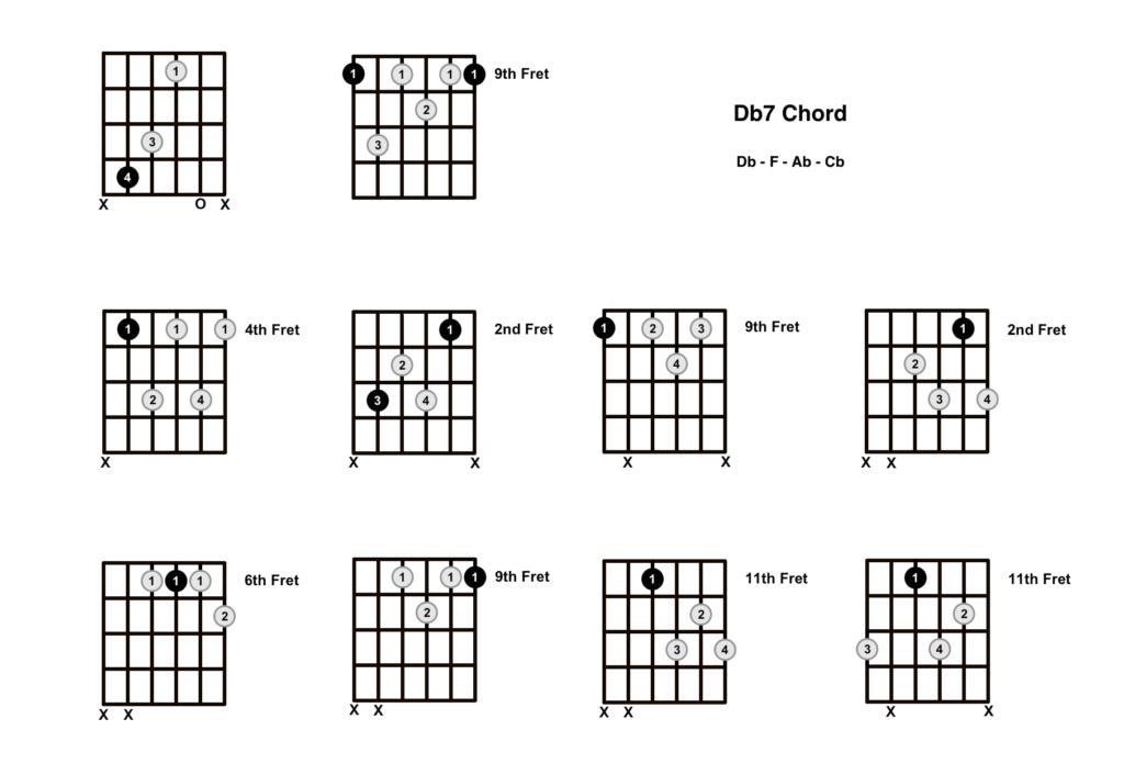 D Flat 7 Chord 10 Shapes