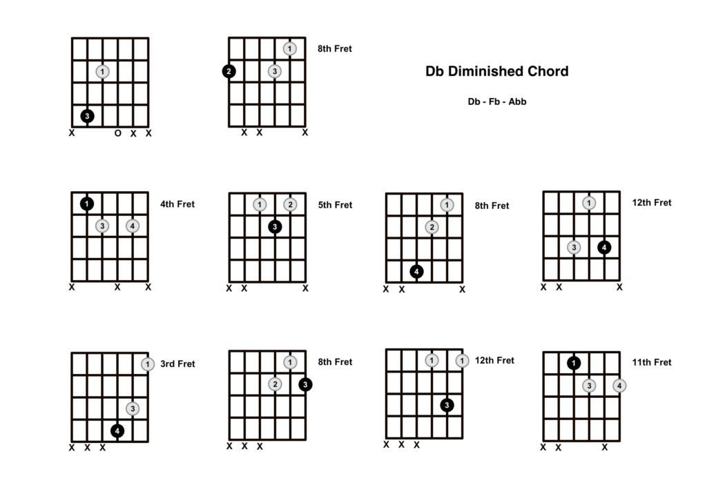 D Flat Diminished Chord 10 Shapes