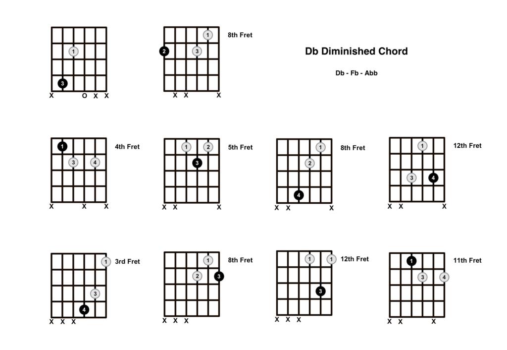 D Flat Diminished Chord 10 Shapes