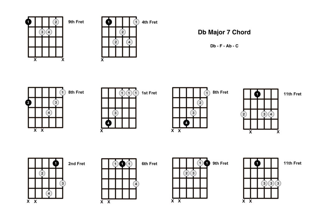 D Flat Major 7 Chord 10 Shapes