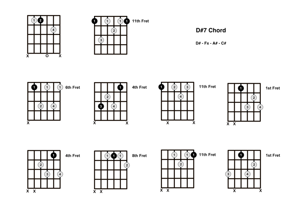 D Sharp 7 Chord 10 Shapes