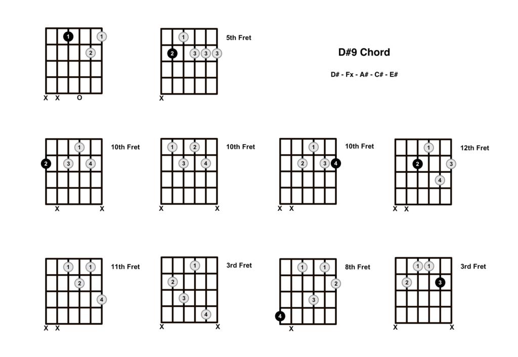 D Sharp 9 Chord 10 Shapes