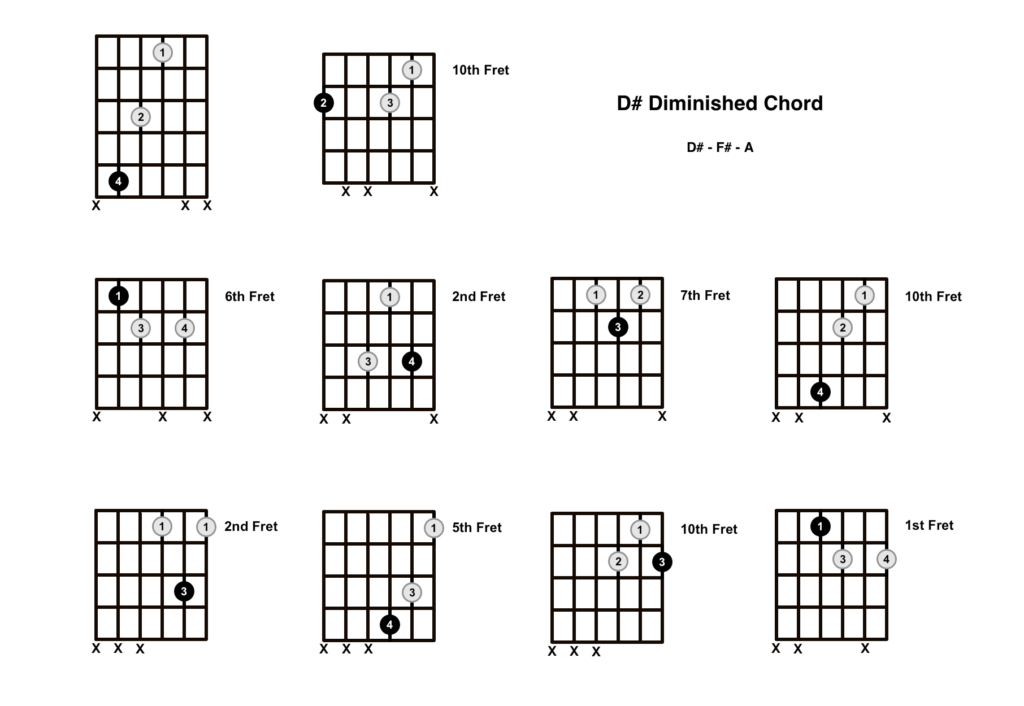D Sharp Diminished Chord 10 Shapes