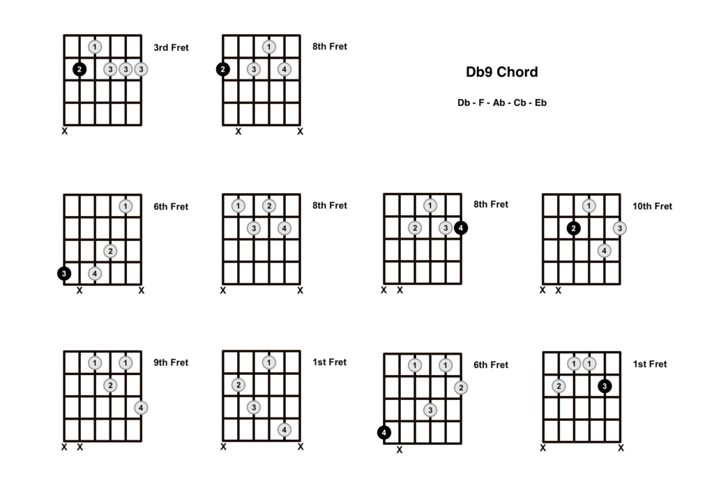 Db9 Chord 10 Shapes