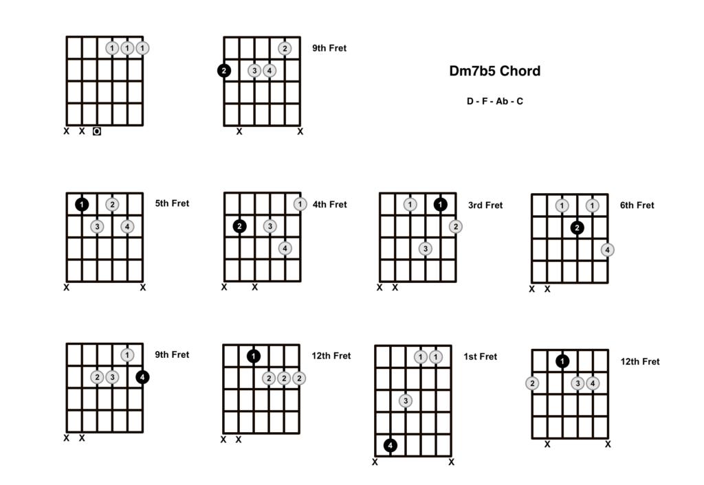 Dm7b5 Chord 10 Shapes