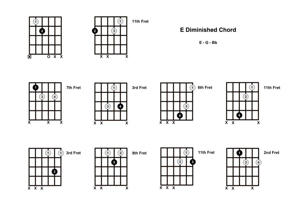 E Diminished Chord 10 Shapes