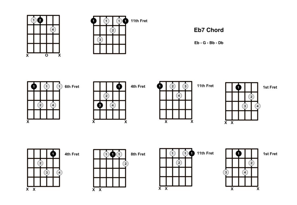 E Flat 7 Chord 10 Shapes
