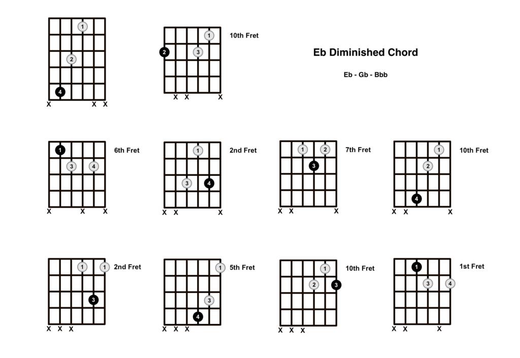 E Flat Diminished Chord 10 Shapes