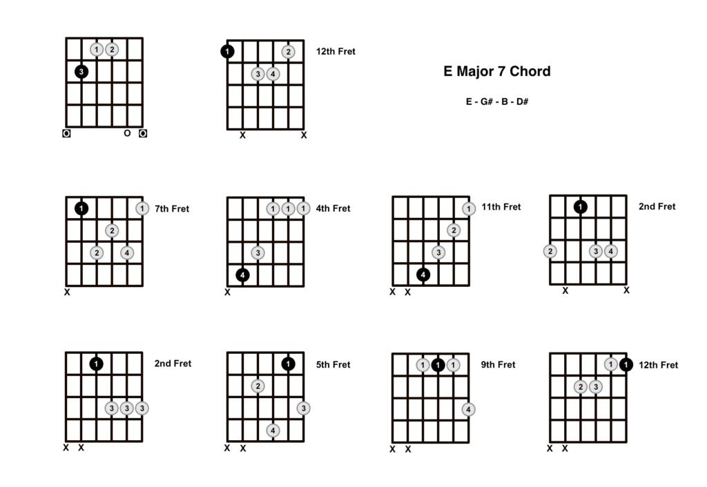 E Major 7 Chord 10 Shapes