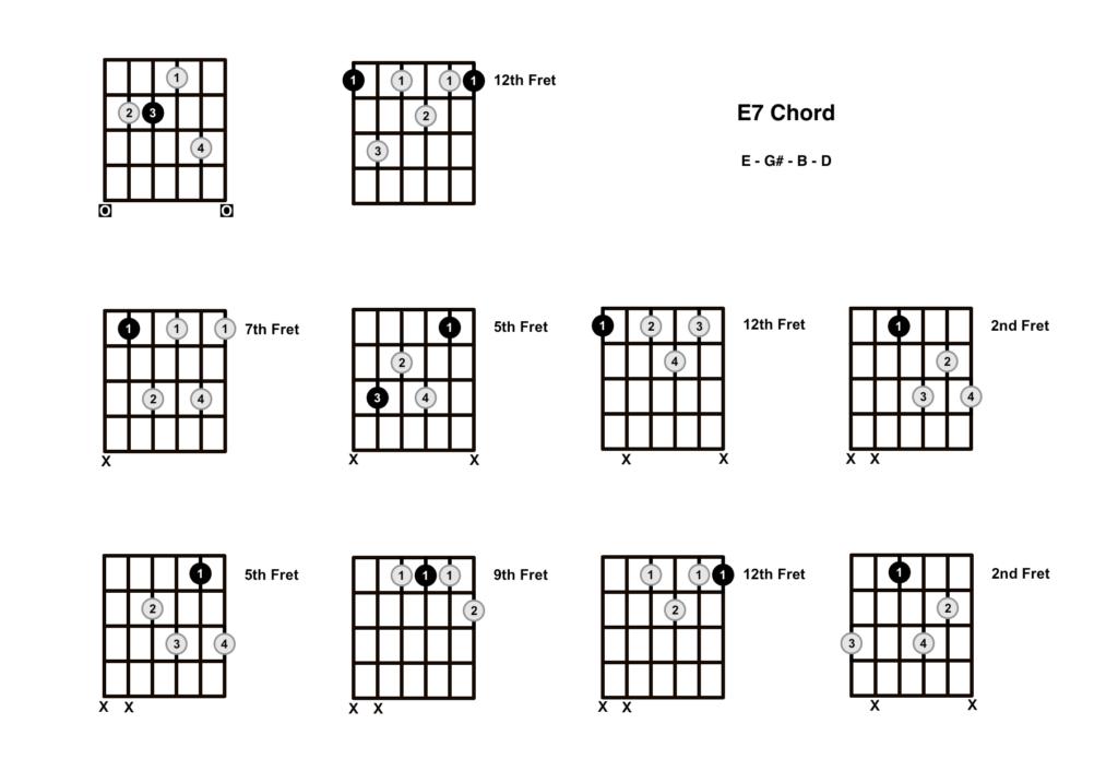 E7 Chord 10 Shapes