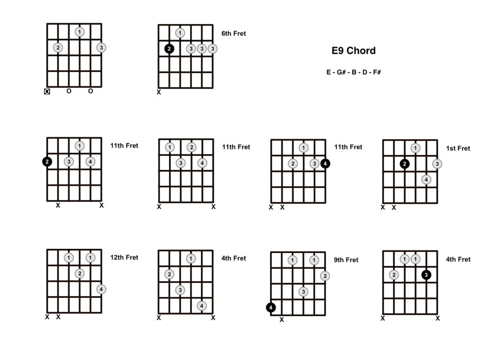 E9 Chord 10 Shapes