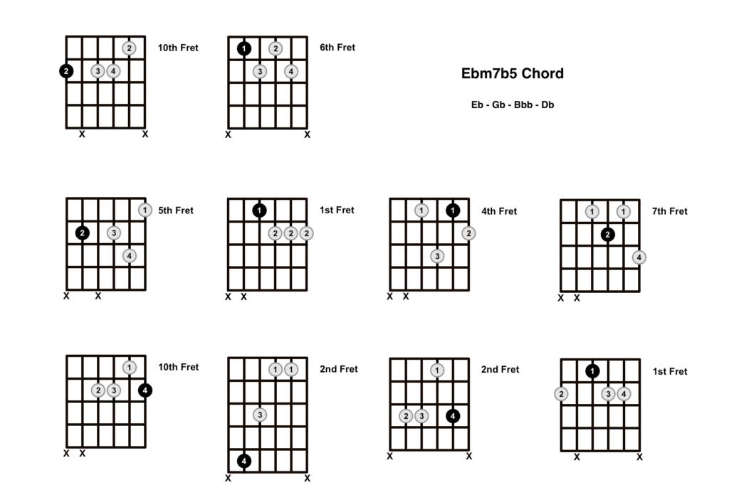 Ebm7b5 Chord 10 Shapes