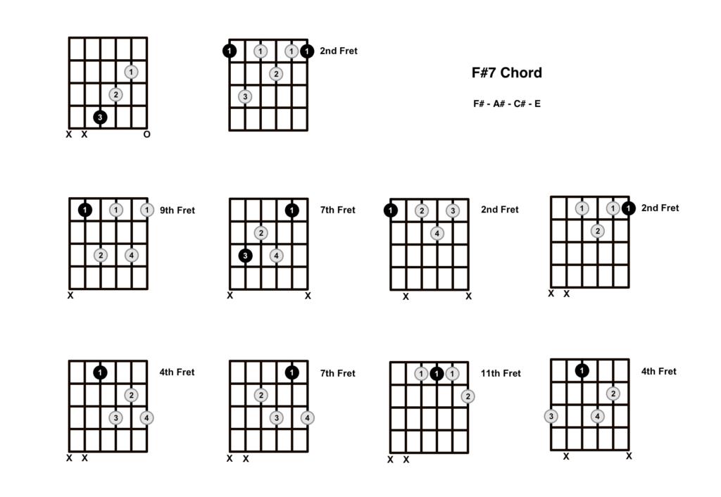 F Sharp 7 Chord 10 Shapes