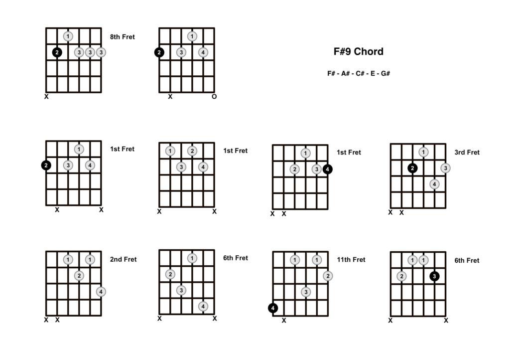F Sharp 9 Chord 10 Shapes