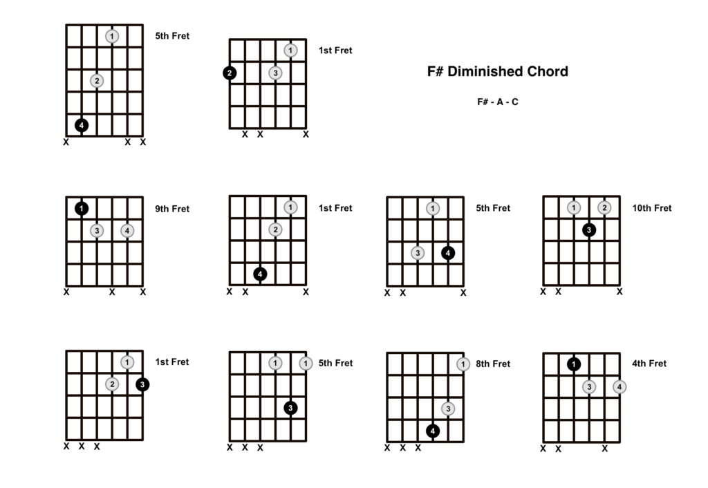 F Sharp Diminished Chord 10 Shapes