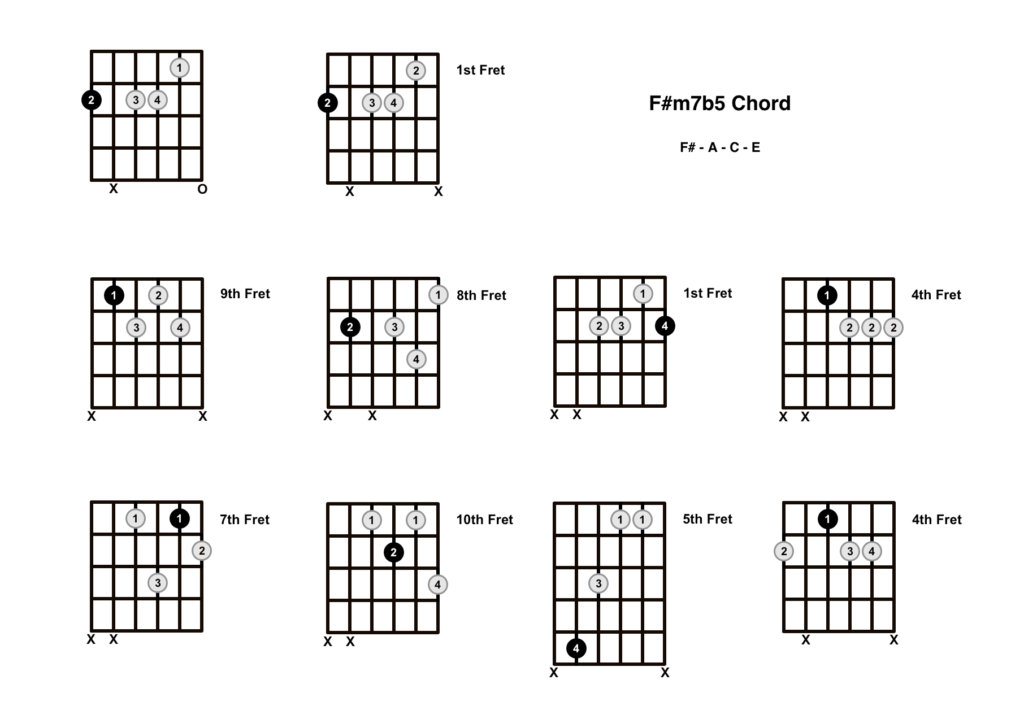 F#m7b5 Chord 10 Shapes