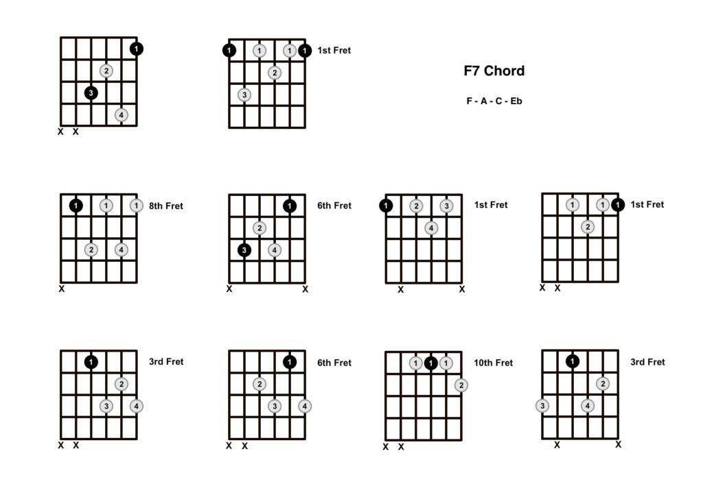 F7 Chord 10 Shapes