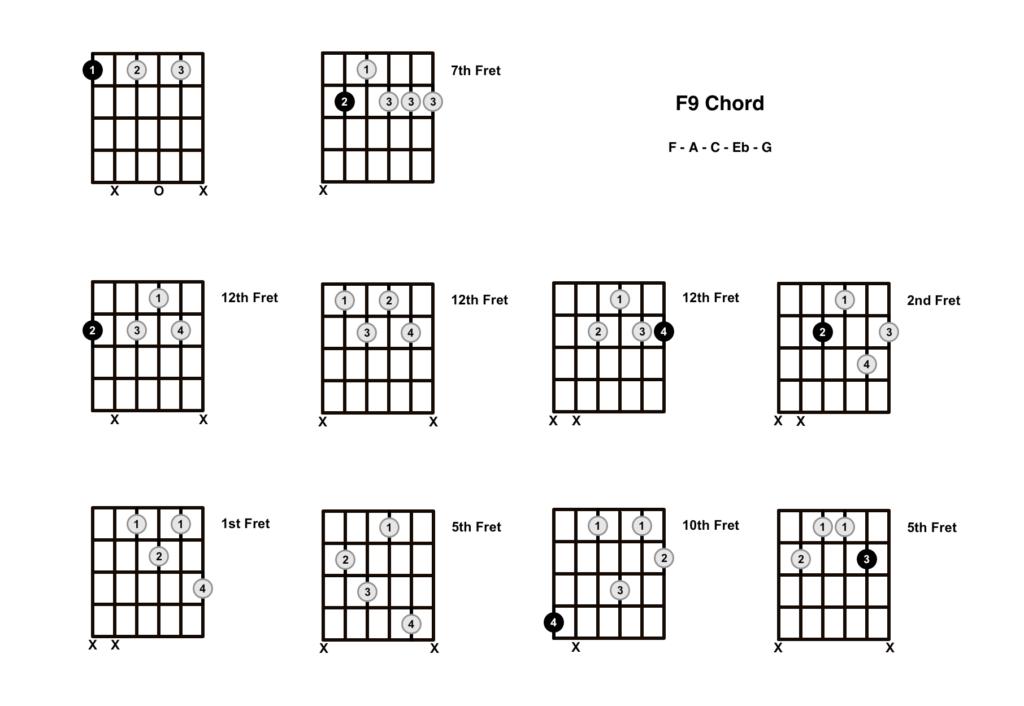 F9 Chord 10 Shapes