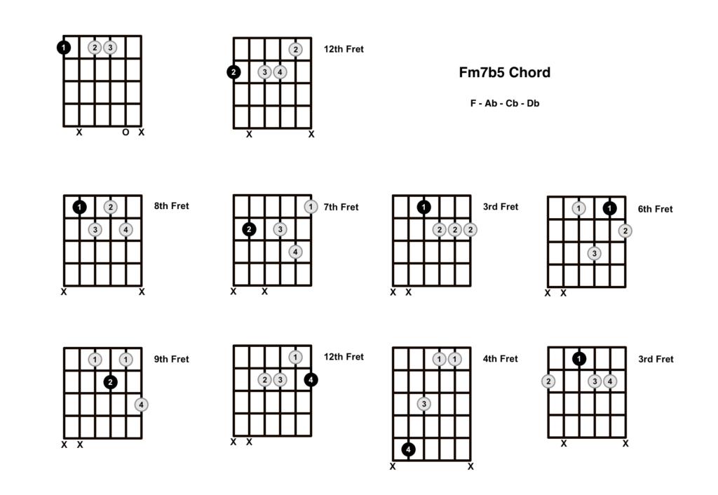 Fm7b5 Chord 10 Shapes
