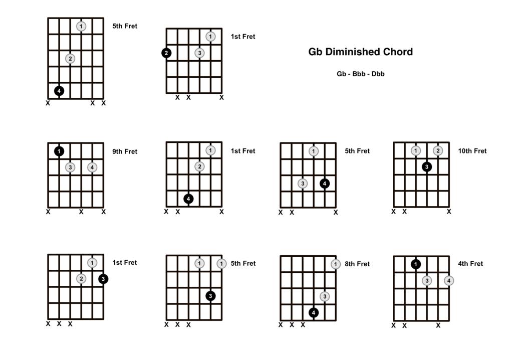 G Flat Diminished Chord 10 Shapes