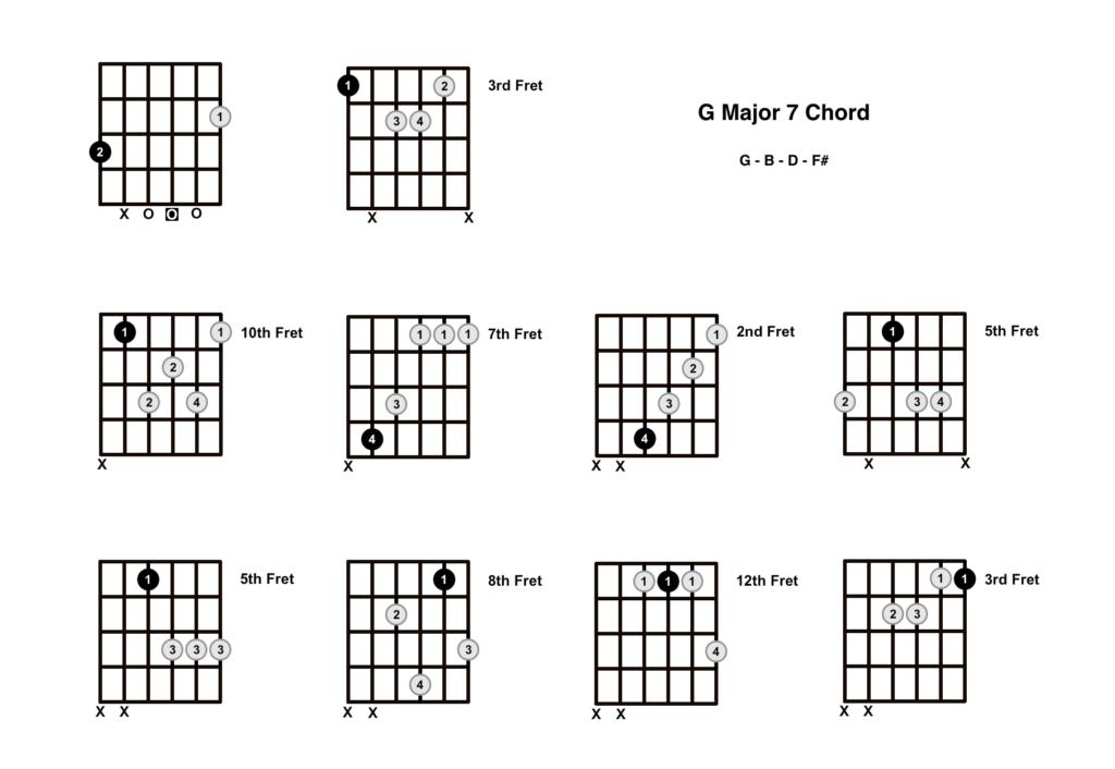 G Major 7 Chord 10 Shapes