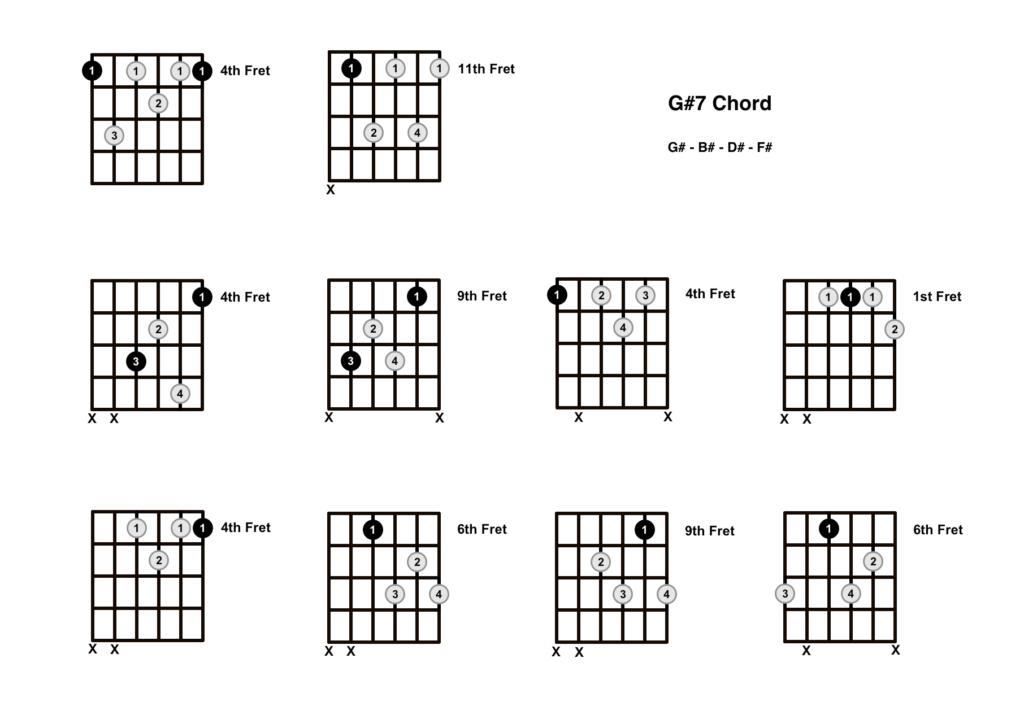 G Sharp 7 Chord 10 Shapes