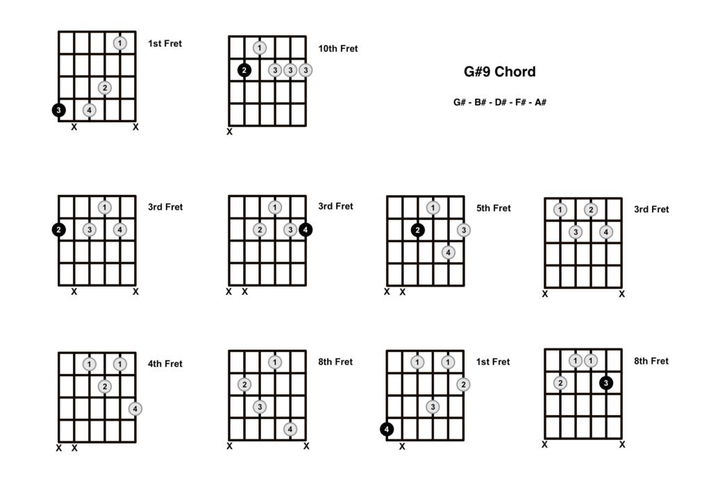 G Sharp 9 Chord 10 Shapes